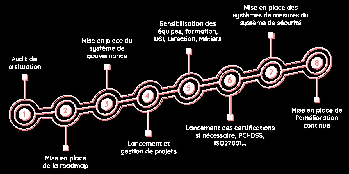 Chemin-deroule-mission-8
